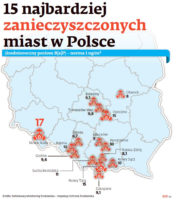 """Perły Samorządu 2017"""